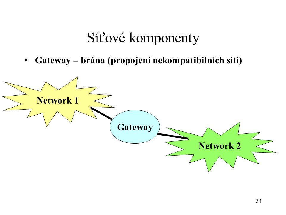 34 Síťové komponenty Gateway – brána (propojení nekompatibilních sítí) Network 1 Network 2 Gateway
