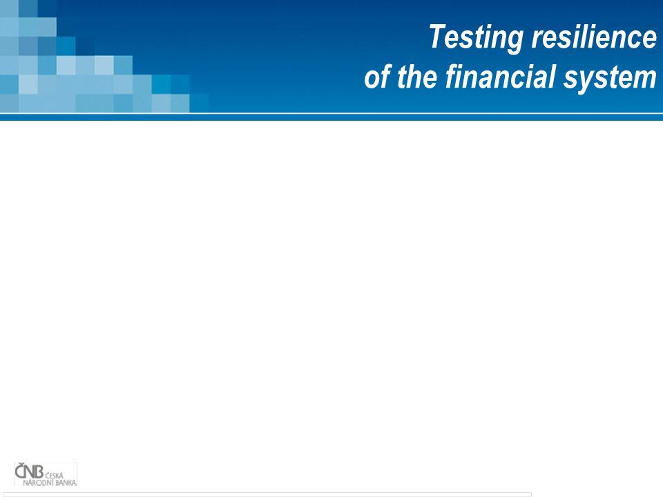 12 Transmission Channels of Credit Risk dependent variable of credit risk models: 12M default rate (i.e.