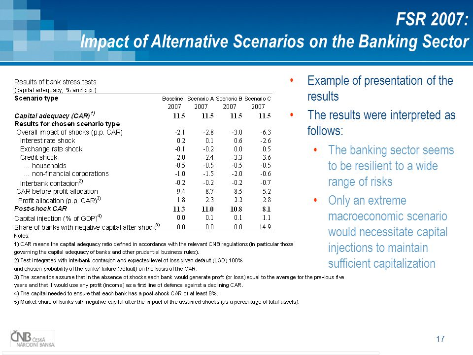 17 FSR 2007: Impact of Alternative Scenarios on the Banking Sector Example of presentation of the results The results were interpreted as follows: The