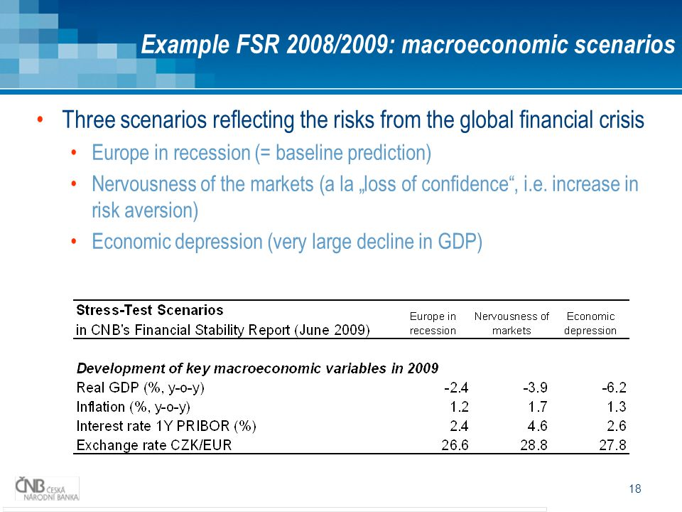 18 Example FSR 2008/2009: macroeconomic scenarios Three scenarios reflecting the risks from the global financial crisis Europe in recession (= baselin