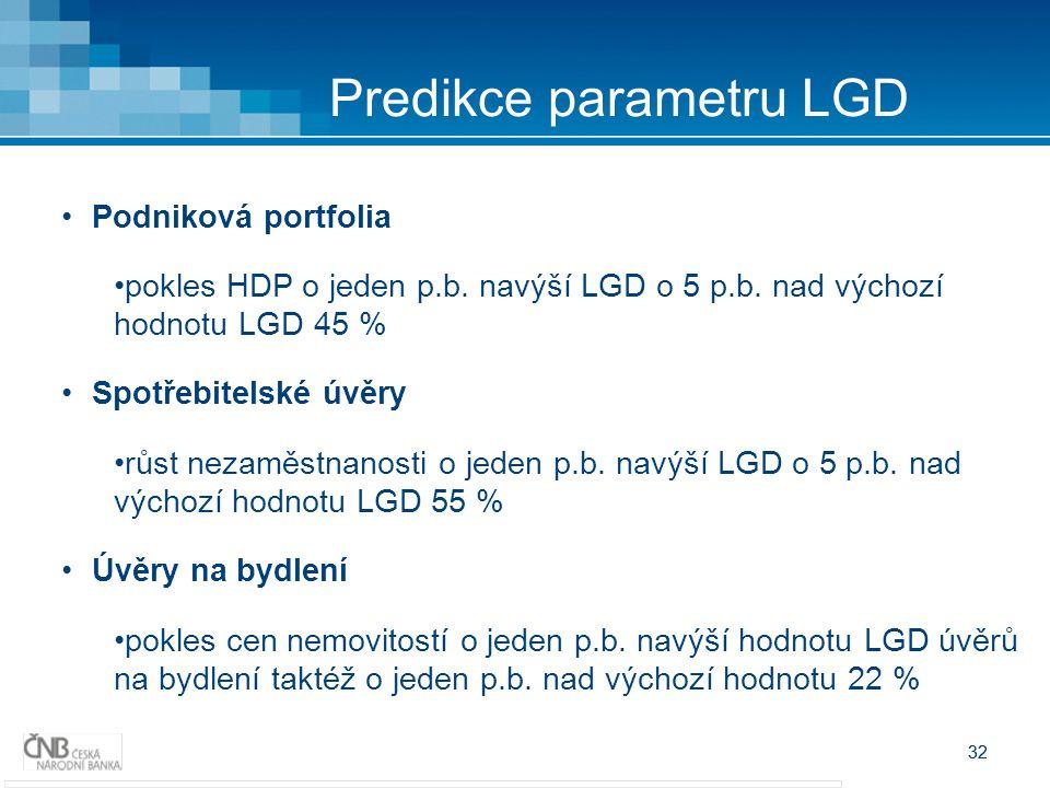 32 Predikce parametru LGD Podniková portfolia pokles HDP o jeden p.b. navýší LGD o 5 p.b. nad výchozí hodnotu LGD 45 % Spotřebitelské úvěry růst nezam