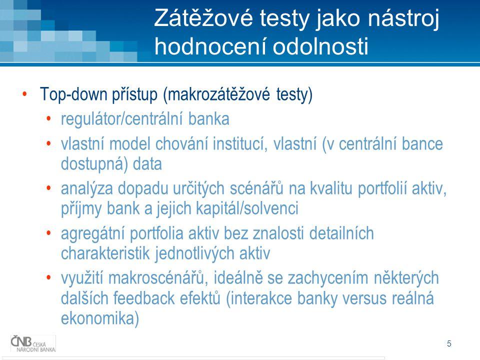 66 Zátěžové testování a finanční stabilita Rizika v ekonomice -pokles HDP -znehodnocení domácí měny -růst úrokových sazeb -pokles cen nemovitostí Zpětná vazba/feedback effect – NENÍ V TESTECH - ZÁMĚR Zátěžové scénáře makroekonomického vývoje Rizika v bance -úvěrové -tržní -likviditní -zdroje příjmů -mezibankovní nákaza Dopad na ekonomiku (dodatečný pokles HDP apod.) Reakce banky: snížení úvěrování Dopad do bilance banky (výsledné zisky, kapitálová přiměřenost apod.)