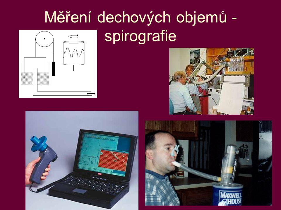 13 Měření dechových objemů - spirografie