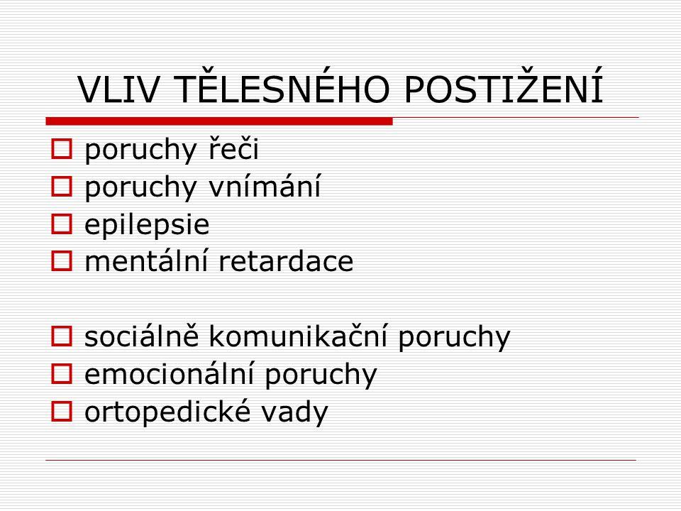 VLIV TĚLESNÉHO POSTIŽENÍ  poruchy řeči  poruchy vnímání  epilepsie  mentální retardace  sociálně komunikační poruchy  emocionální poruchy  orto