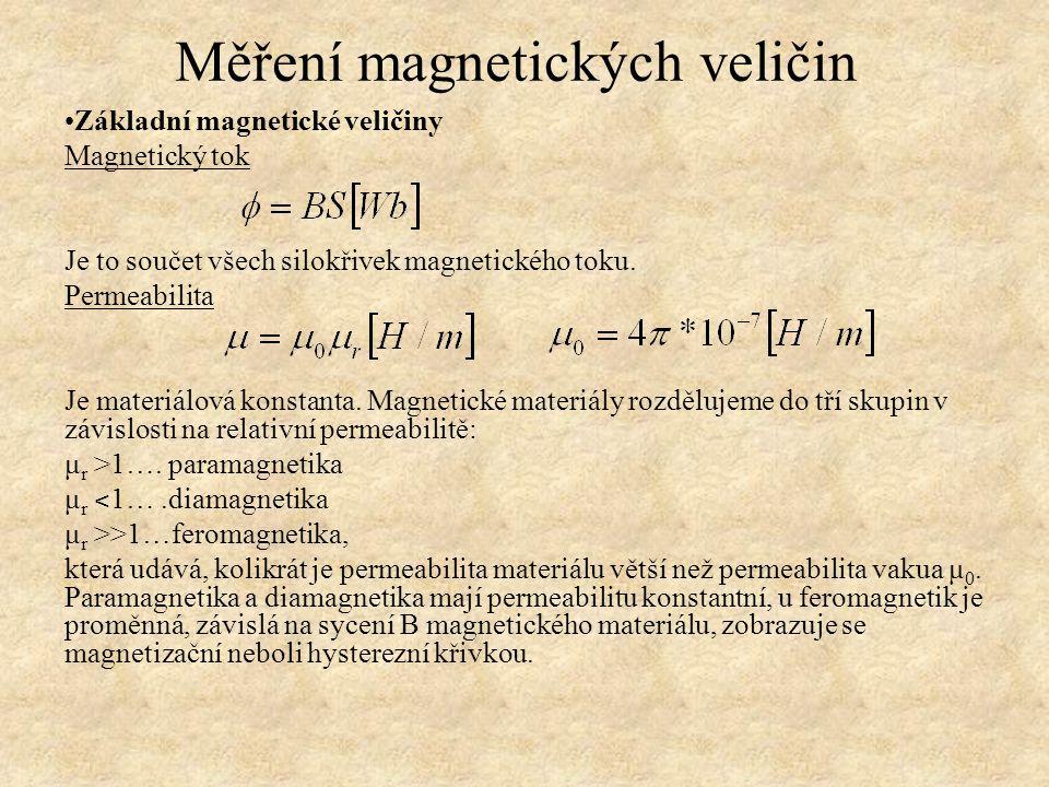 Základní magnetické veličiny Magnetický tok Je to součet všech silokřivek magnetického toku. Permeabilita Je materiálová konstanta. Magnetické materiá