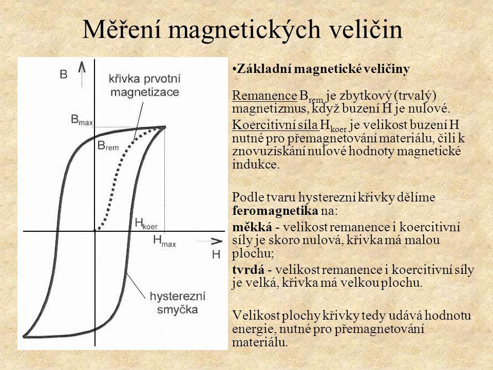 Základní magnetické veličiny Remanence B rem je zbytkový (trvalý) magnetizmus, když buzení H je nulové. Koercitivní síla H koer je velikost buzení H n