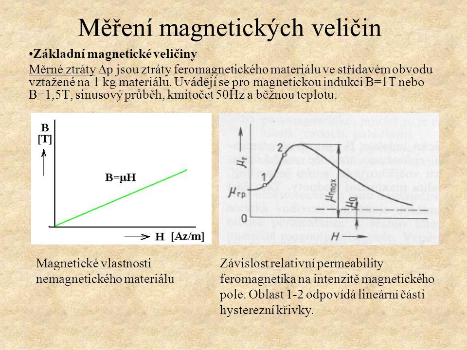 Základní magnetické veličiny Měrné ztráty ∆p jsou ztráty feromagnetického materiálu ve střídavém obvodu vztažené na 1 kg materiálu. Uvádějí se pro mag