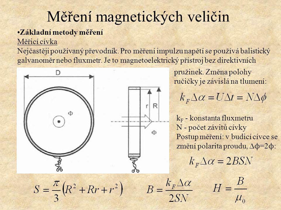 Základní metody měření Měřicí cívka Nejčastěji používaný převodník. Pro měření impulzu napětí se používá balistický galvanoměr nebo fluxmetr. Je to ma