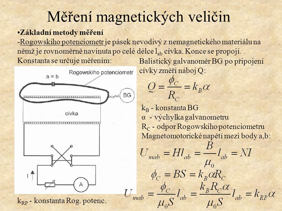 Základní metody měření -Rogowskiho potenciometr je pásek nevodivý z nemagnetického materiálu na němž je rovnoměrně navinuta po celé délce l ab cívka.