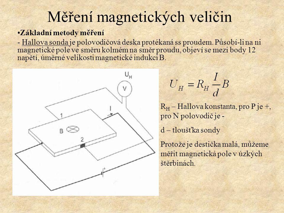 Základní metody měření - Hallova sonda je polovodičová deska protékaná ss proudem. Působí-li na ni magnetické pole ve směru kolmém na směr proudu, obj