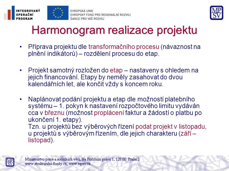 Harmonogram realizace projektu Příprava projektu dle transformačního procesu (návaznost na plnění indikátorů) – rozdělení procesu do etap.