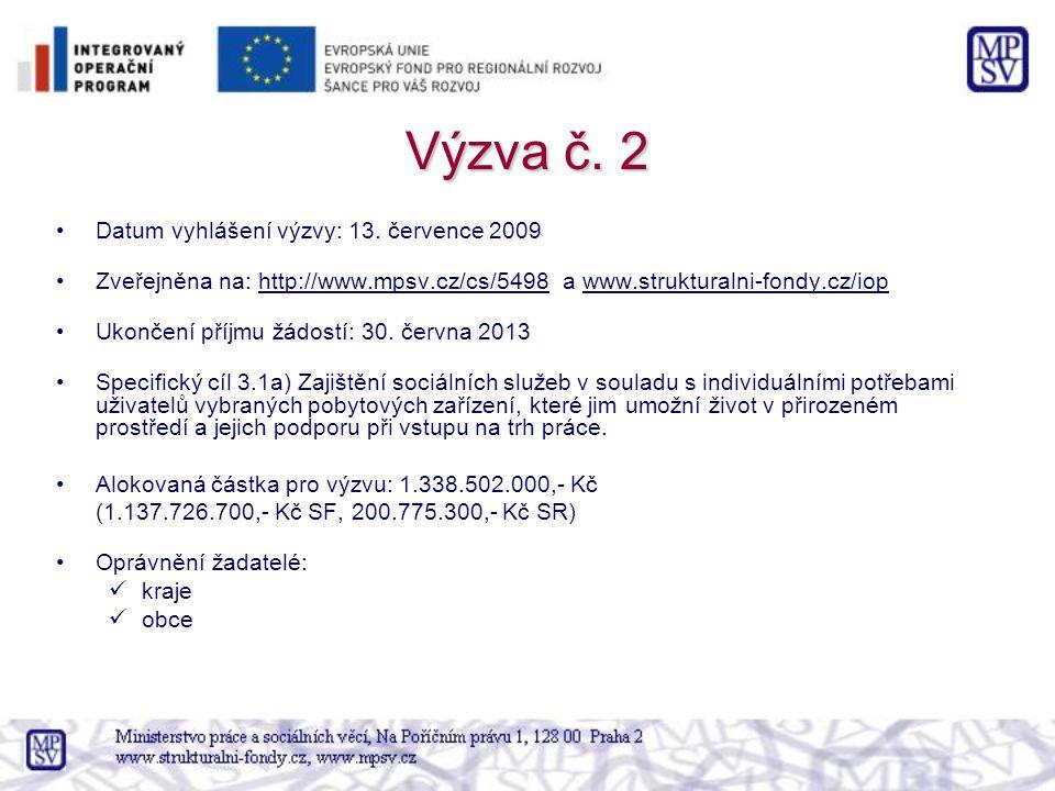 Výzva č. 2 Datum vyhlášení výzvy: 13.