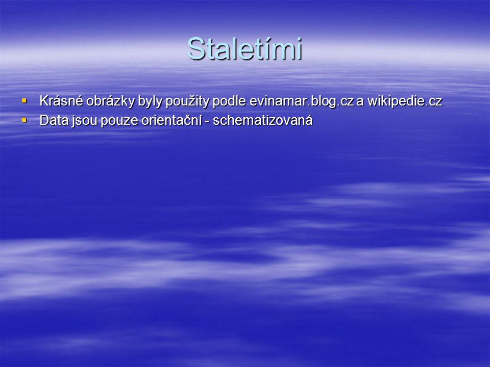 Staletími  Krásné obrázky byly použity podle evinamar.blog.cz a wikipedie.cz  Data jsou pouze orientační - schematizovaná
