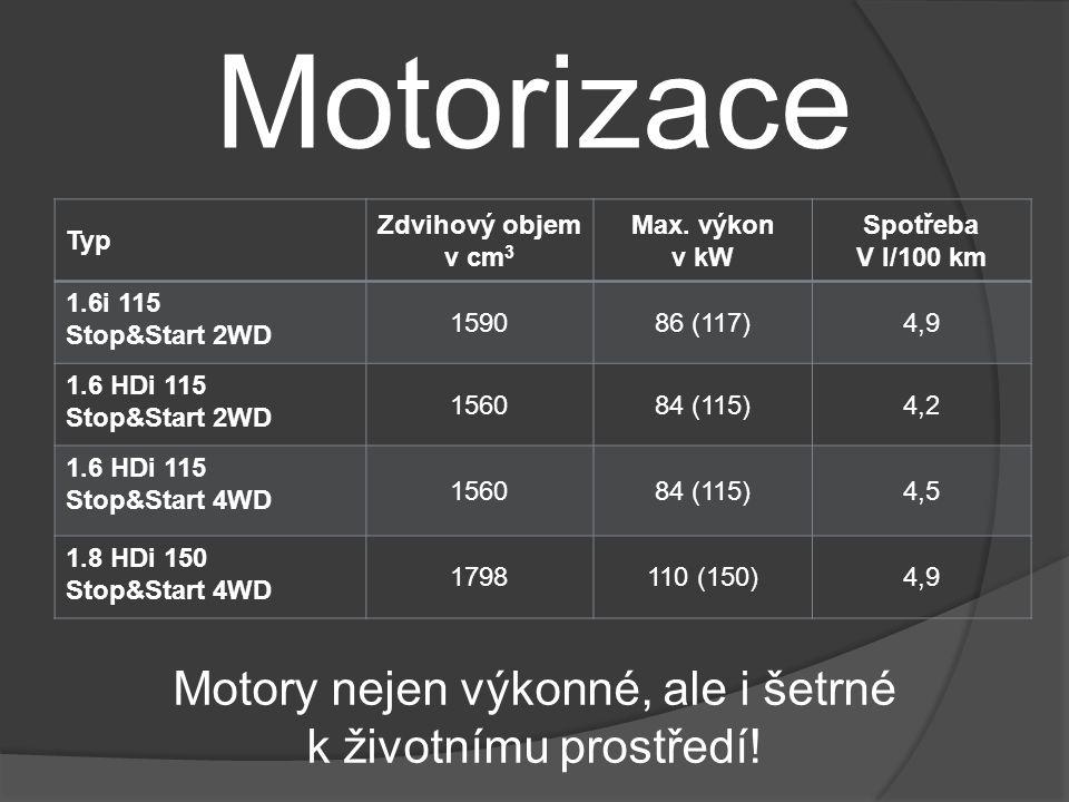 Motorizace Typ Zdvihový objem v cm 3 Max.