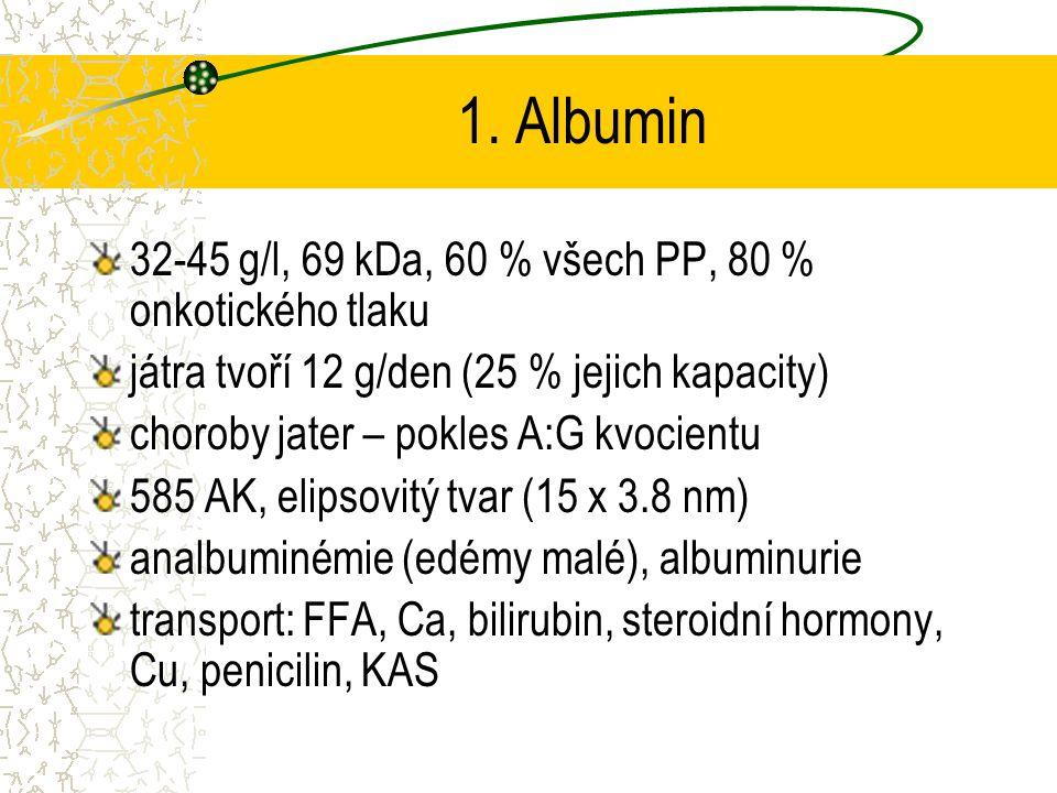 1. Albumin 32-45 g/l, 69 kDa, 60 % všech PP, 80 % onkotického tlaku játra tvoří 12 g/den (25 % jejich kapacity) choroby jater – pokles A:G kvocientu 5