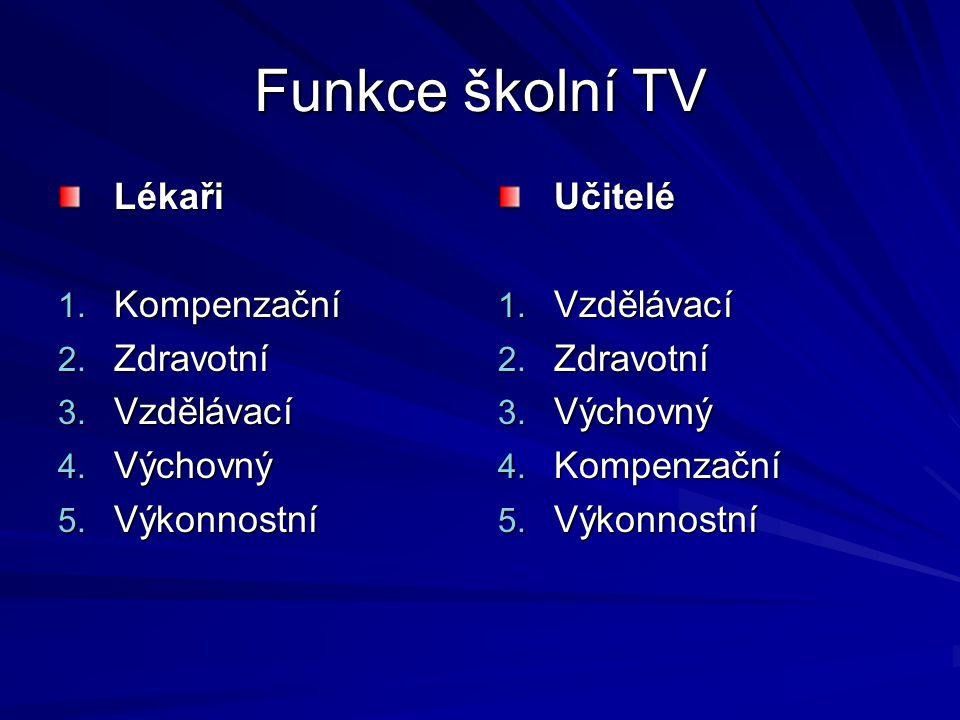 Funkce školní TV Lékaři 1.Kompenzační 2. Zdravotní 3.