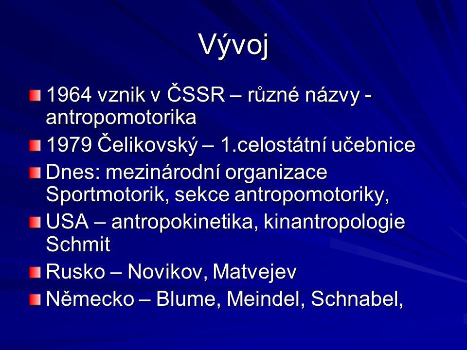 Vývoj 1964 vznik v ČSSR – různé názvy - antropomotorika 1979 Čelikovský – 1.celostátní učebnice Dnes: mezinárodní organizace Sportmotorik, sekce antro