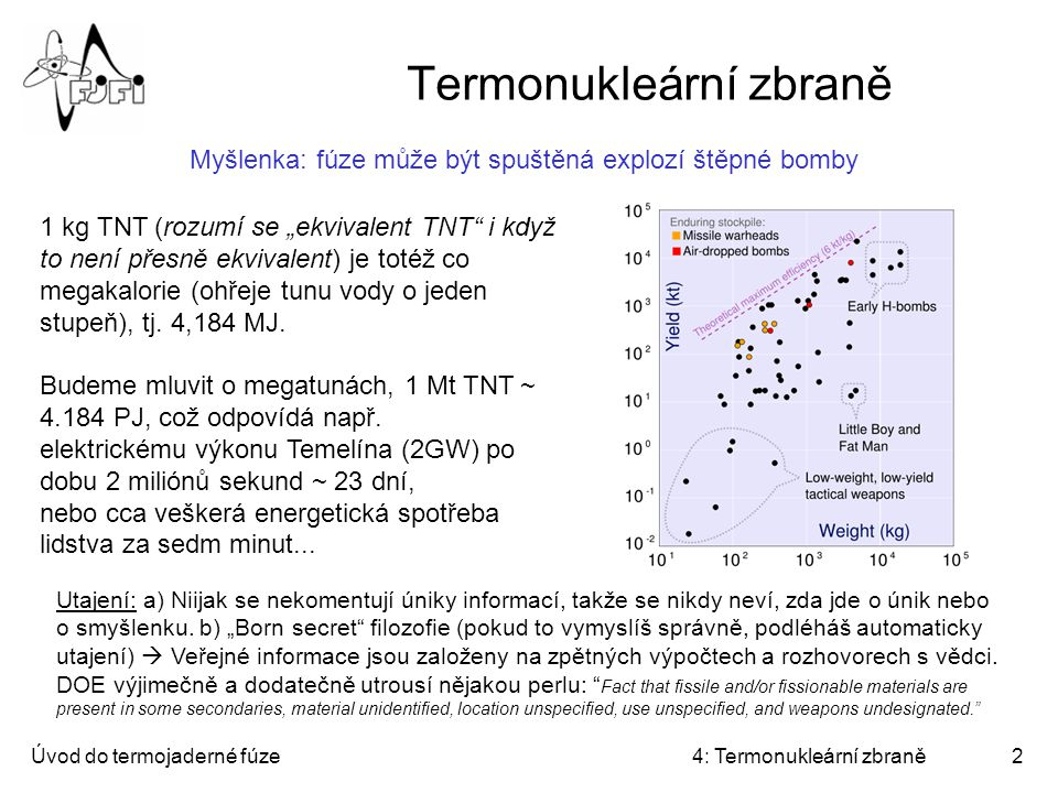 Úvod do termojaderné fúze4: Termonukleární zbraně13 SSSR – super, bomba car Super = RDS-37, 22/11/1955, 1,6 Mt, Semipalatinsk Sacharovova třetí myšlenka ~ Tellerovo-Ullamovo schéma.