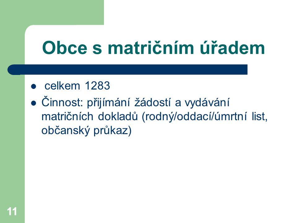 11 Obce s matričním úřadem celkem 1283 Činnost: přijímání žádostí a vydávání matričních dokladů (rodný/oddací/úmrtní list, občanský průkaz) 11