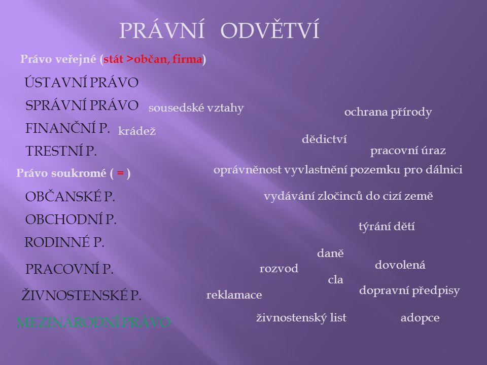 ŽIVNOSTENSKÉ P.RODINNÉ P. MEZINÁRODNÍ PRÁVO PRACOVNÍ P.