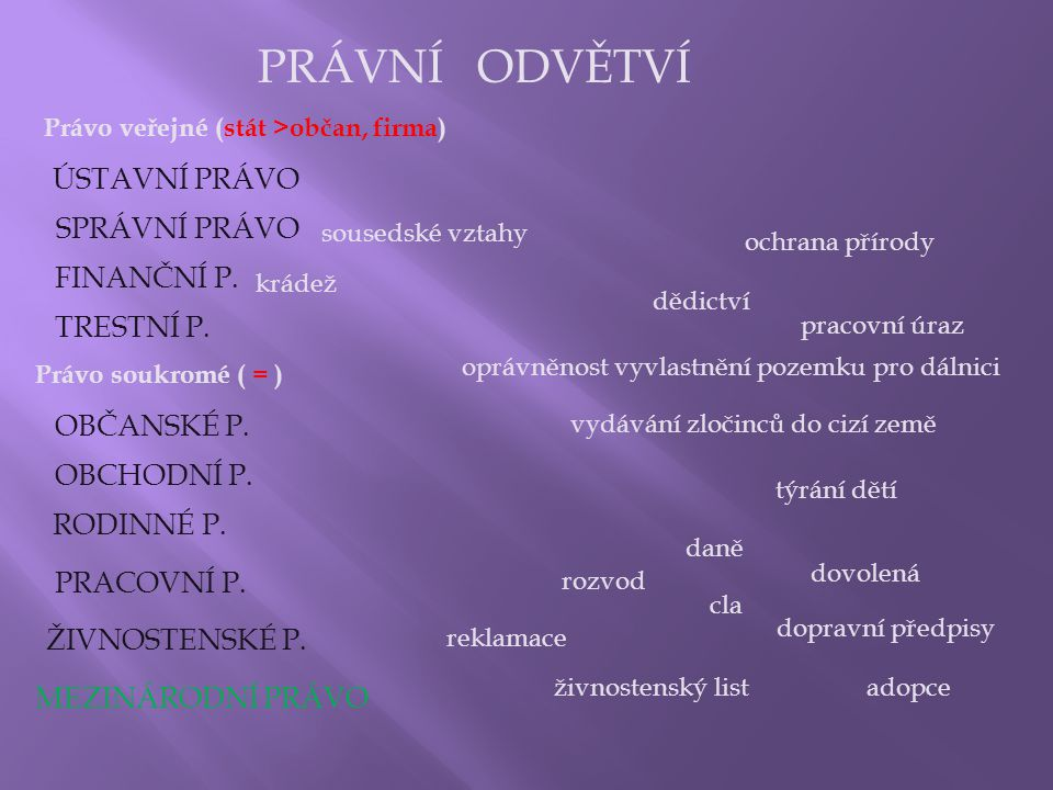  ÚSTAVA ČR (platná od 1.1.
