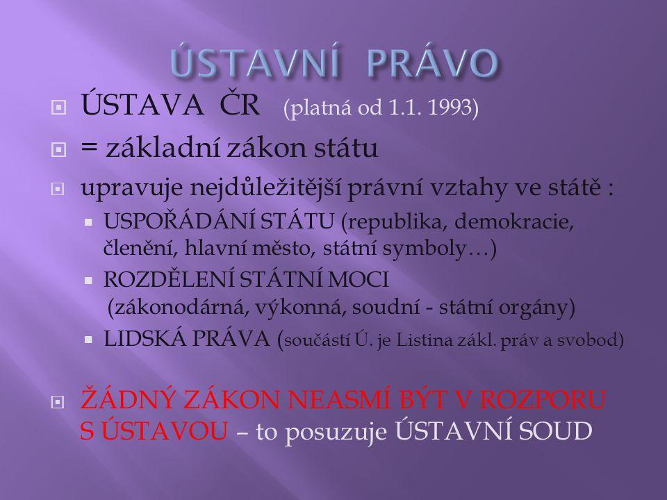  ÚSTAVA ČR (platná od 1.1. 1993)  = základní zákon státu  upravuje nejdůležitější právní vztahy ve státě :  USPOŘÁDÁNÍ STÁTU (republika, demokraci