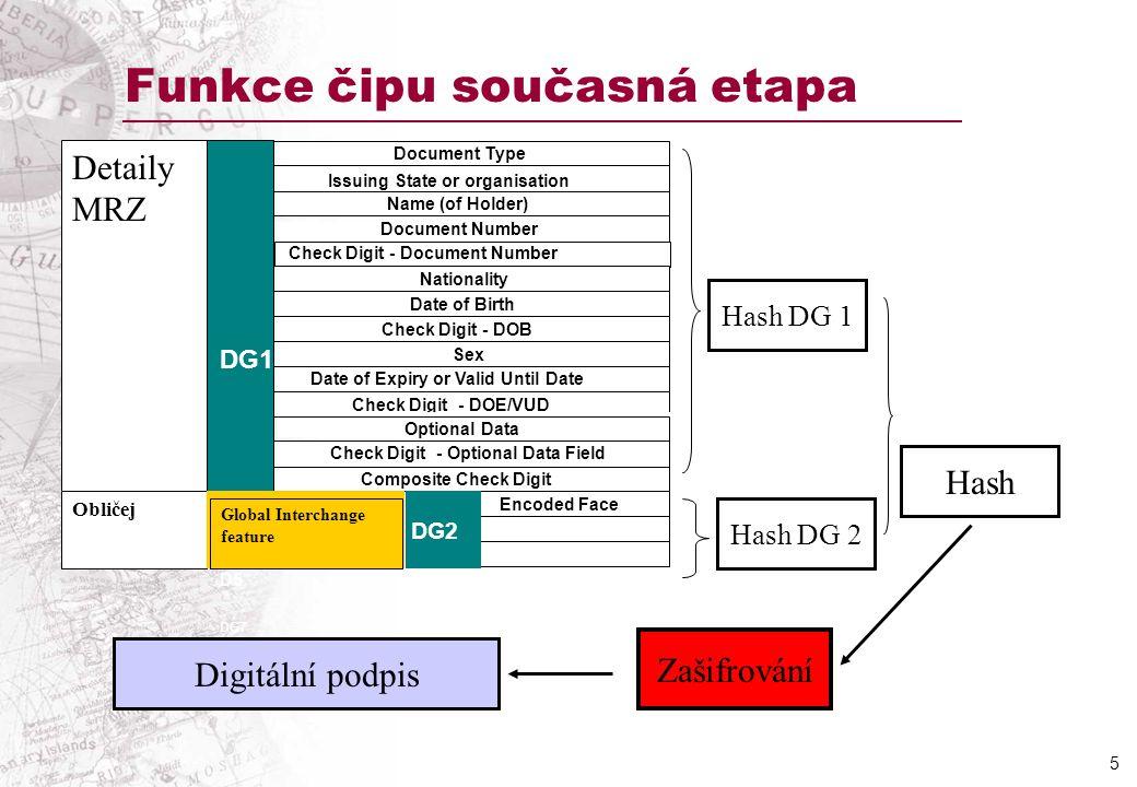 5 Funkce čipu současná etapa Issuing State or organisation Name (of Holder) Document Number Check Digit - Document Number Nationality Date of Birth Ch