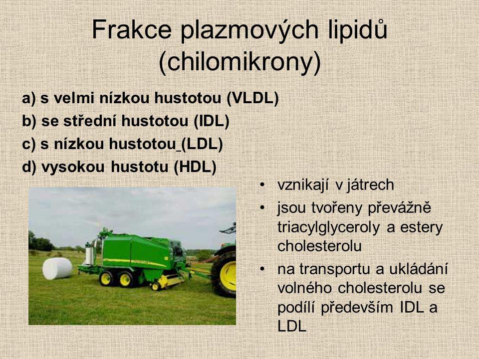 Frakce plazmových lipidů (chilomikrony) a) s velmi nízkou hustotou (VLDL) b) se střední hustotou (IDL) c) s nízkou hustotou (LDL) d) vysokou hustotu (
