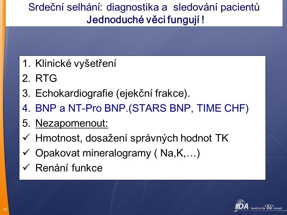 12 Srdeční selhání: diagnostika a sledování pacientů Jednoduché věci fungují ! 1.Klinické vyšetření 2.RTG 3.Echokardiografie (ejekční frakce). 4.BNP a