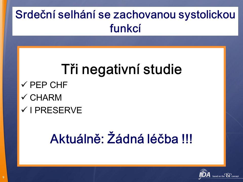 9 Srdeční selhání se zachovanou systolickou funkcí Tři negativní studie PEP CHF CHARM I PRESERVE Aktuálně: Žádná léčba !!!