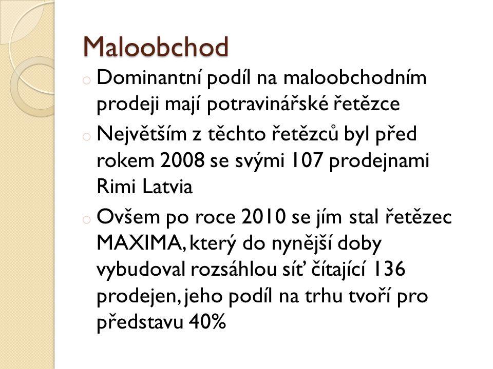 Maloobchod o Dominantní podíl na maloobchodním prodeji mají potravinářské řetězce o Největším z těchto řetězců byl před rokem 2008 se svými 107 prodejnami Rimi Latvia o Ovšem po roce 2010 se jím stal řetězec MAXIMA, který do nynější doby vybudoval rozsáhlou síť čítající 136 prodejen, jeho podíl na trhu tvoří pro představu 40%