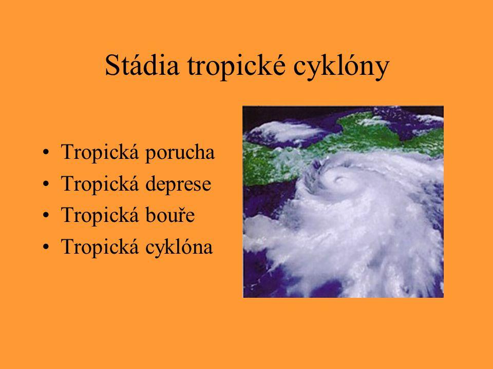 Stádia tropické cyklóny Tropická porucha Tropická deprese Tropická bouře Tropická cyklóna