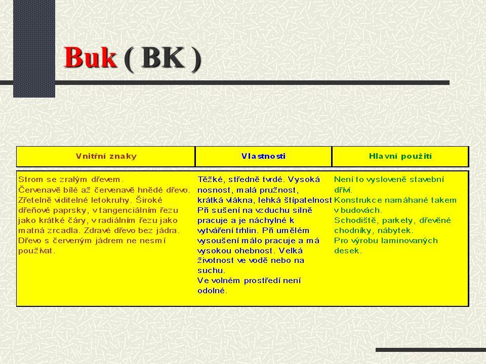 Buk ( BK )