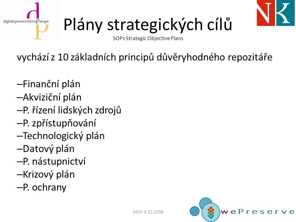 Plány strategických cílů SOPs Strategic Objective Plans vychází z 10 základních principů důvěryhodného repozitáře – Finanční plán – Akviziční plán – P.