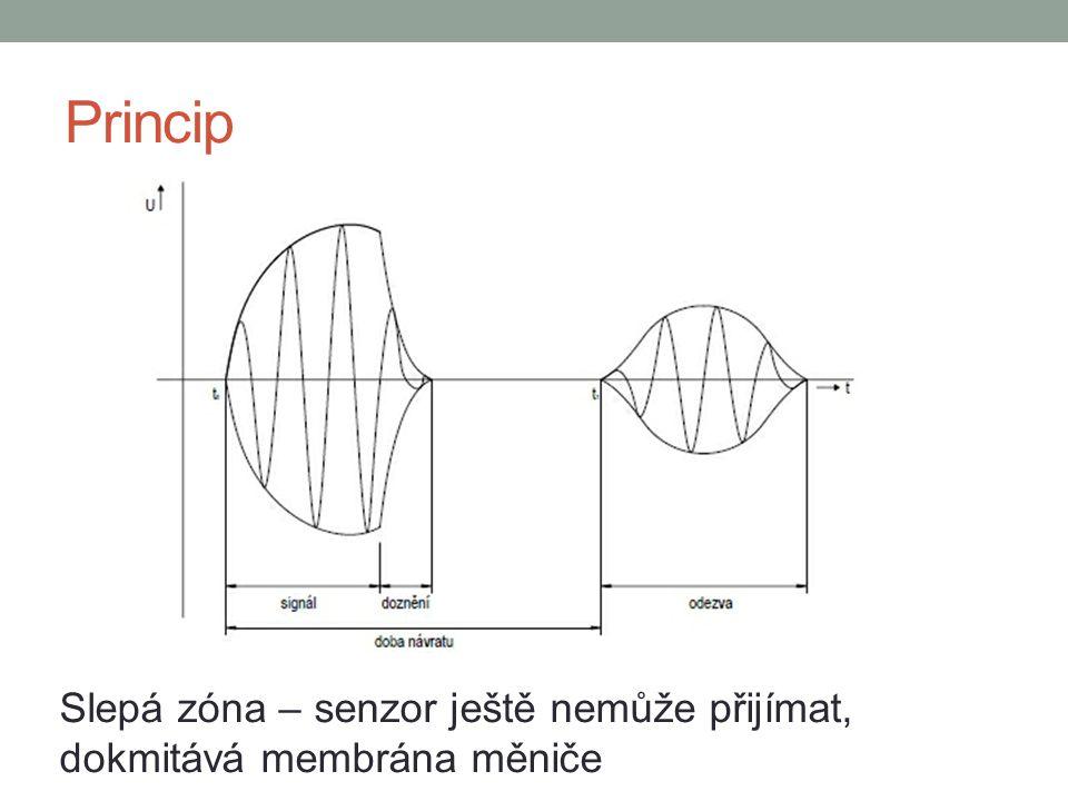 Princip Piezoelektrický měnič vysílá sled ultrazvukových vln Vlny se odráží od překážky a vrací zpět Snímač vrácené vlny detekuje a vyhodnocovací obvody z doby vyslání a návratu vln a rychlosti zvuku zjistí vzdálenost