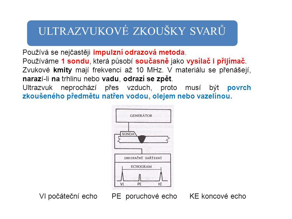 ULTRAZVUKOVÉ ZKOUŠKY SVARŮ Používá se nejčastěji impulzní odrazová metoda.