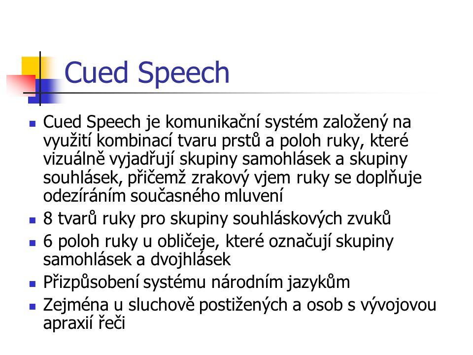 Hand-Mund systém = Forchhammerova metoda Podpora odezírání Fonetická prstová abeceda, znázorňující tu část mluvidel, která je zraku při vyslovová- ní