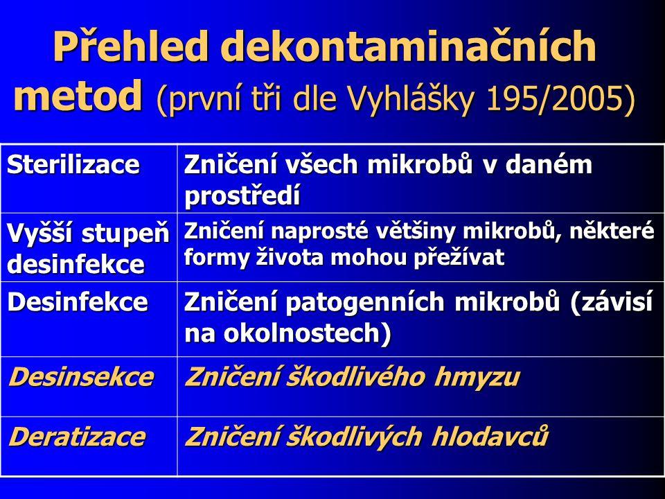 Přehled dekontaminačních metod (první tři dle Vyhlášky 195/2005) Sterilizace Zničení všech mikrobů v daném prostředí Vyšší stupeň desinfekce Zničení n