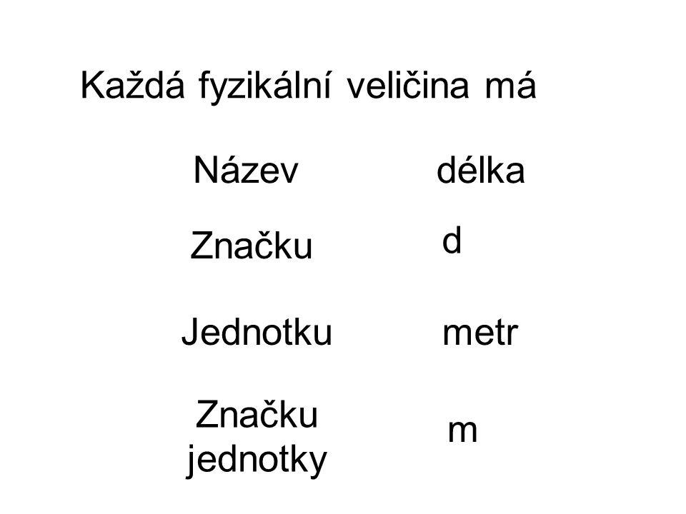 Každá fyzikální veličina má Název Značku délka d Jednotku Značku jednotky metr m