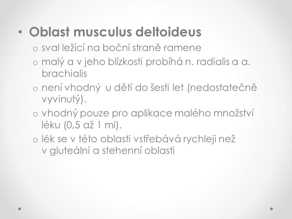 Oblast musculus deltoideus o sval ležící na boční straně ramene o malý a v jeho blízkosti probíhá n.