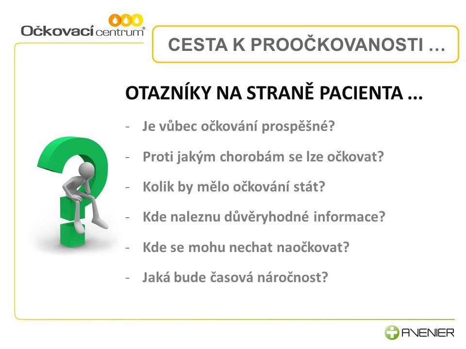 2.Komunikace a procesy 3.Lidé, rozvoj a motivace CESTA K PROOČKOVANOSTI … OTAZNÍKY NA STRANĚ PACIENTA...