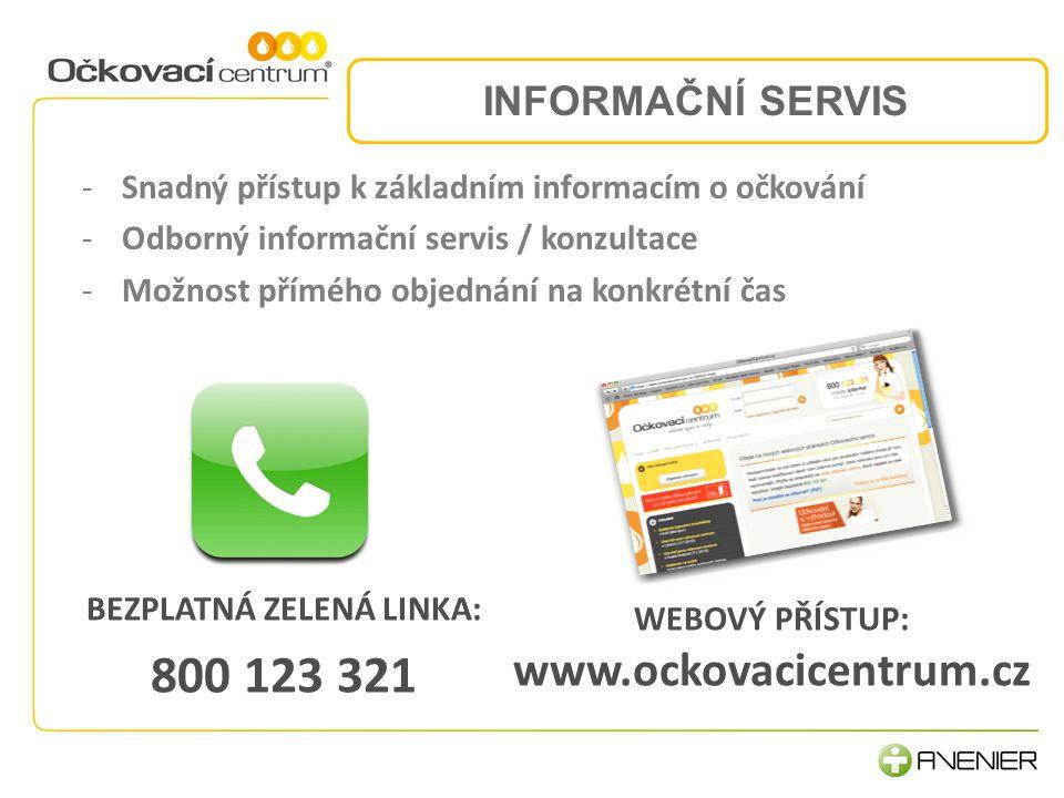 INFORMAČNÍ SERVIS -Snadný přístup k základním informacím o očkování -Odborný informační servis / konzultace -Možnost přímého objednání na konkrétní čas BEZPLATNÁ ZELENÁ LINKA: 800 123 321 WEBOVÝ PŘÍSTUP: www.ockovacicentrum.cz