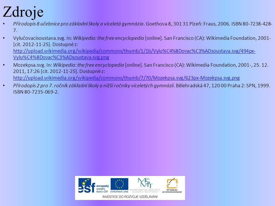Zdroje Přírodopis 8 učebnice pro základní školy a víceletá gymnázia. Goethova 8, 301 31 Plzeň: Fraus, 2006. ISBN 80-7238-428- 7. Vylučovacísoustava.sv