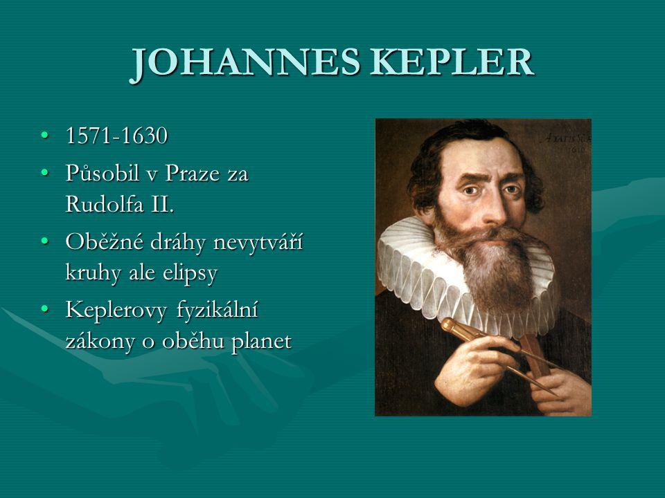 GIORDANO BRUNO 1548-16001548-1600 Významný vědec, astronom, básníkVýznamný vědec, astronom, básník Kvůli svým revolučním vědeckým teoriím byl církví upálen.Kvůli svým revolučním vědeckým teoriím byl církví upálen.