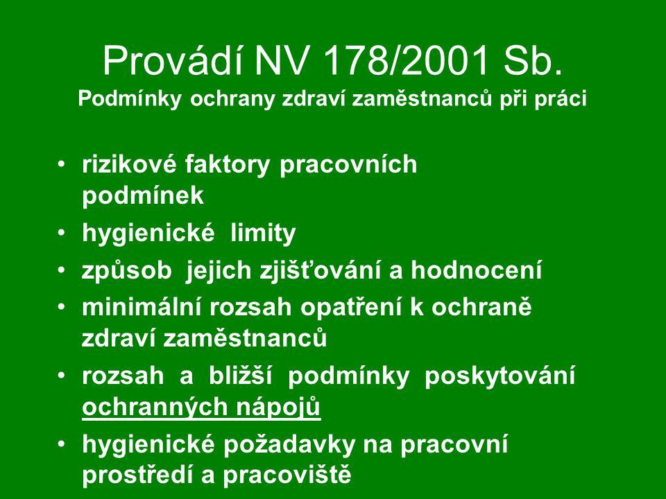 Provádí NV 178/2001 Sb. Podmínky ochrany zdraví zaměstnanců při práci rizikové faktory pracovních podmínek hygienické limity způsob jejich zjišťování