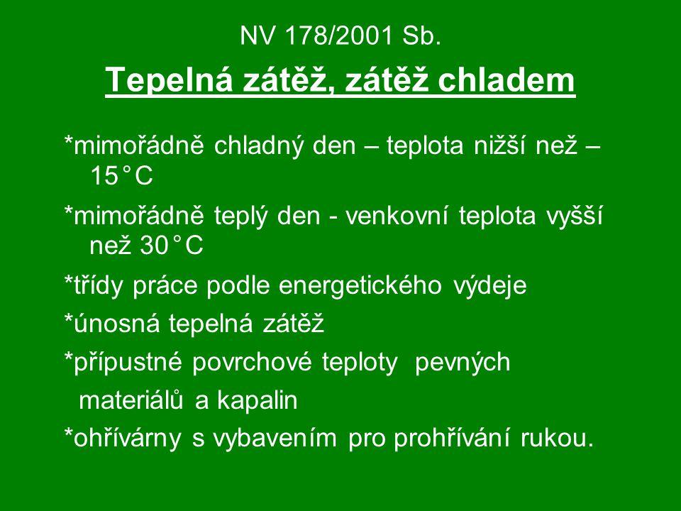 NV 178/2001 Sb. Tepelná zátěž, zátěž chladem *mimořádně chladný den – teplota nižší než – 15°C *mimořádně teplý den - venkovní teplota vyšší než 30°C