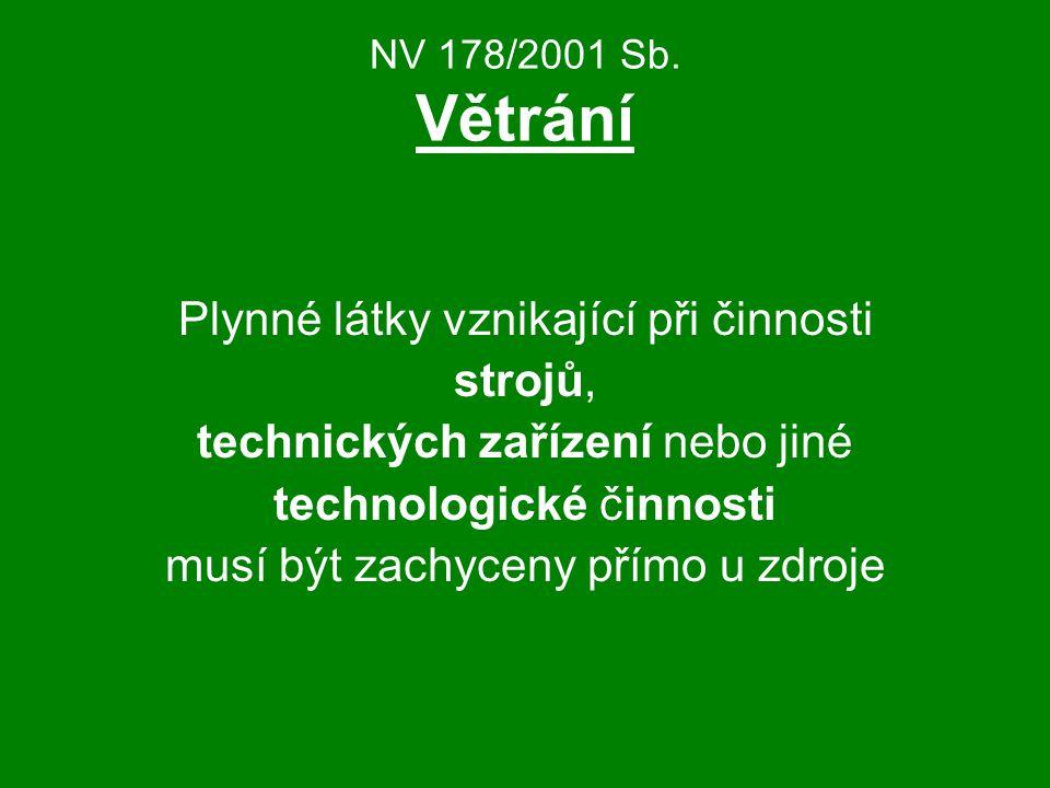 NV 178/2001 Sb. Větrání Plynné látky vznikající při činnosti strojů, technických zařízení nebo jiné technologické činnosti musí být zachyceny přímo u