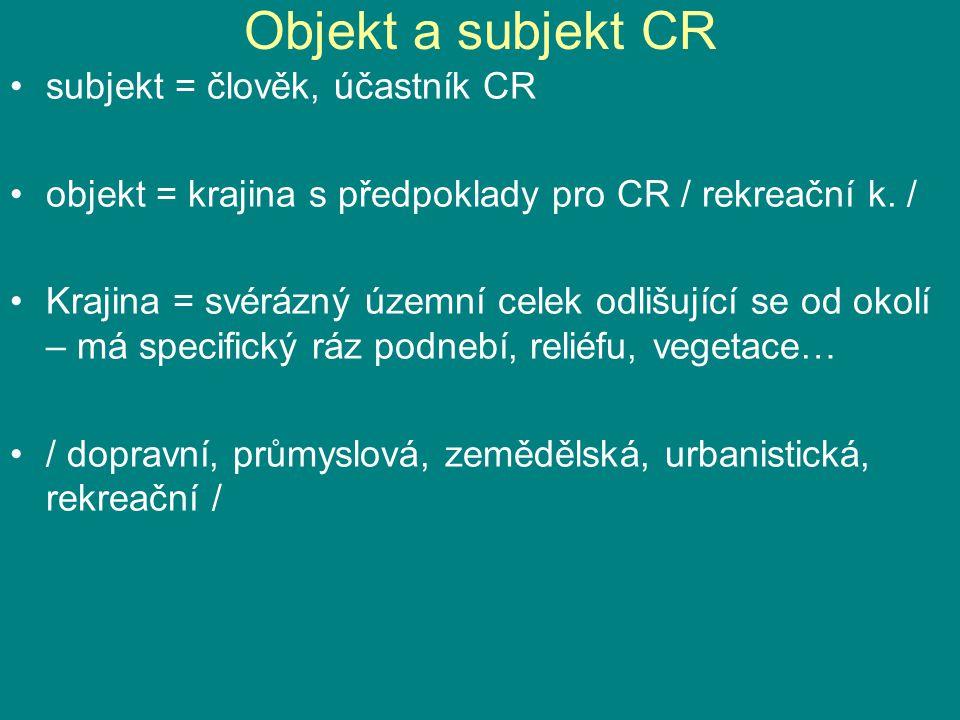 Objekt a subjekt CR subjekt = člověk, účastník CR objekt = krajina s předpoklady pro CR / rekreační k. / Krajina = svérázný územní celek odlišující se