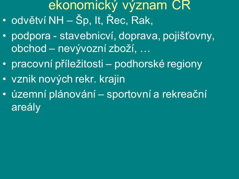 ekonomický význam CR odvětví NH – Šp, It, Řec, Rak, podpora - stavebnicví, doprava, pojišťovny, obchod – nevývozní zboží, … pracovní příležitosti – po