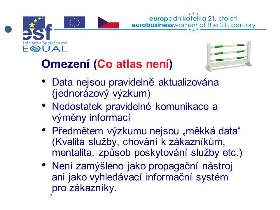 """7 Omezení (Co atlas není) Data nejsou pravidelně aktualizována (jednorázový výzkum) Nedostatek pravidelné komunikace a výměny informací Předmětem výzkumu nejsou """"měkká data (Kvalita služby, chování k zákazníkům, mentalita, způsob poskytování služby etc.) Není zamýšleno jako propagační nástroj ani jako vyhledávací informační systém pro zákazníky."""